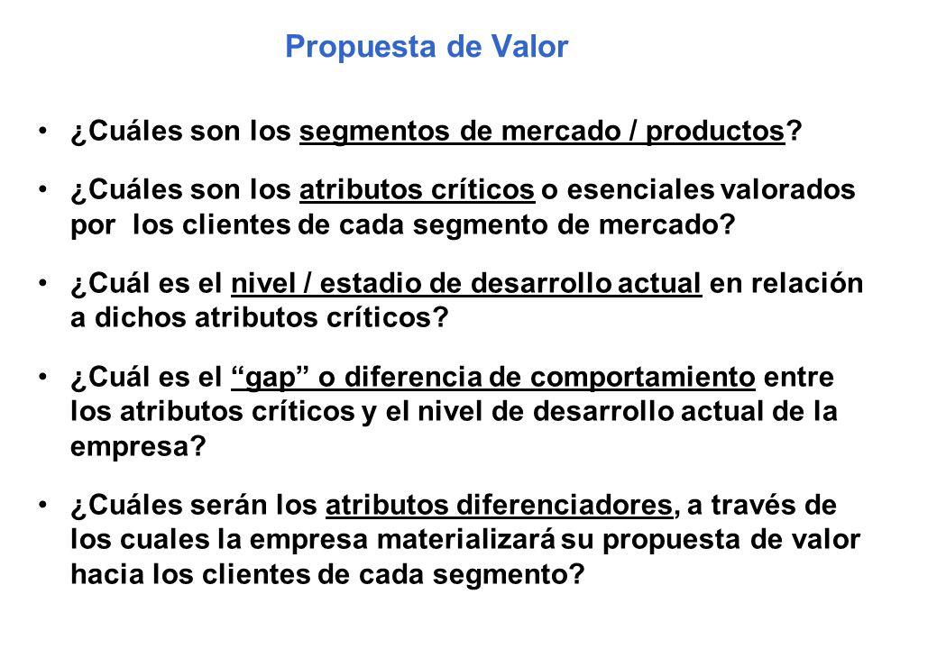 Propuesta de Valor ¿Cuáles son los segmentos de mercado / productos? ¿Cuáles son los atributos críticos o esenciales valorados por los clientes de cad