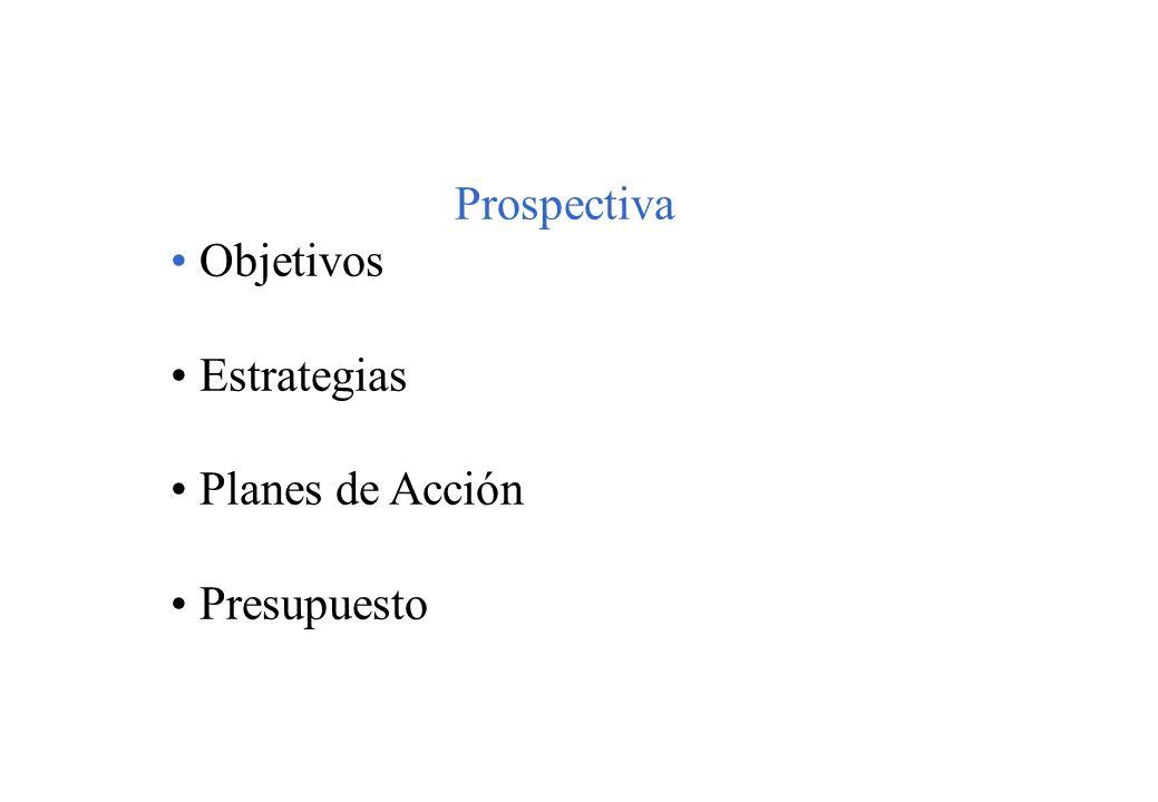 Prospectiva Objetivos Estrategias Planes de Acción Presupuesto