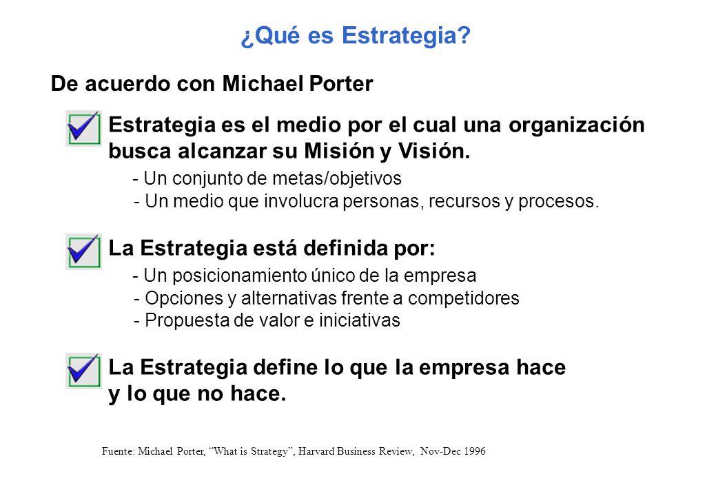 Fuente: Michael Porter, What is Strategy, Harvard Business Review, Nov-Dec 1996 ¿Qué es Estrategia? Estrategia es el medio por el cual una organizació
