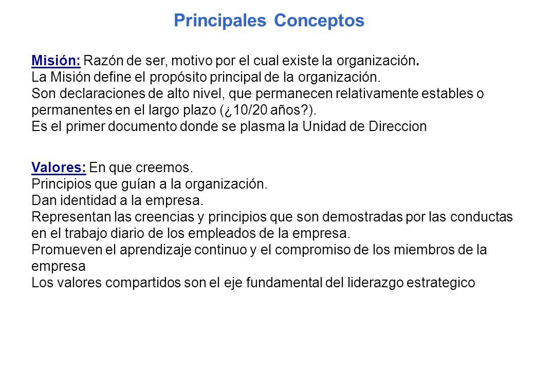Principales Conceptos Misión: Razón de ser, motivo por el cual existe la organización. La Misión define el propósito principal de la organización. Son