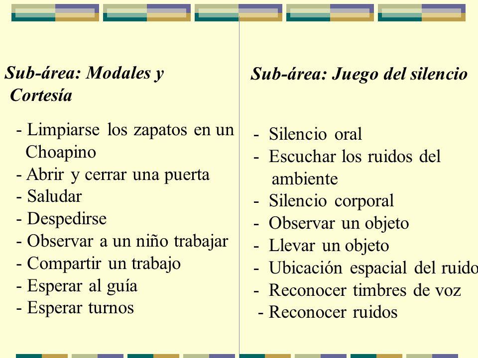 Sub-área: Modales y Cortesía Sub-área: Juego del silencio - Limpiarse los zapatos en un Choapino - Abrir y cerrar una puerta - Saludar - Despedirse -