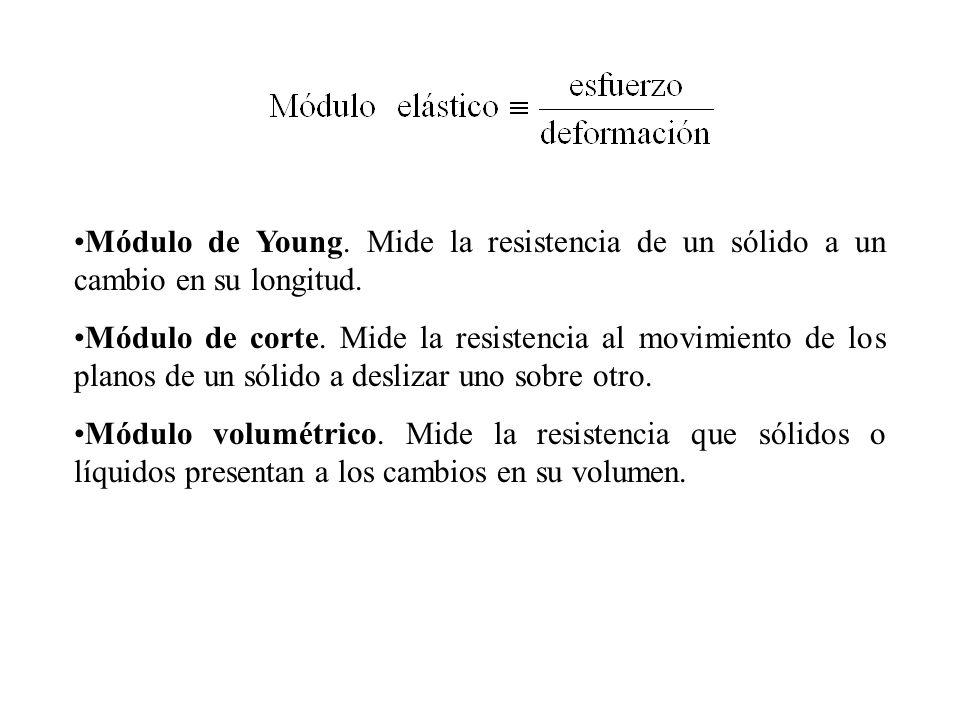 Módulo de Young. Mide la resistencia de un sólido a un cambio en su longitud. Módulo de corte. Mide la resistencia al movimiento de los planos de un s