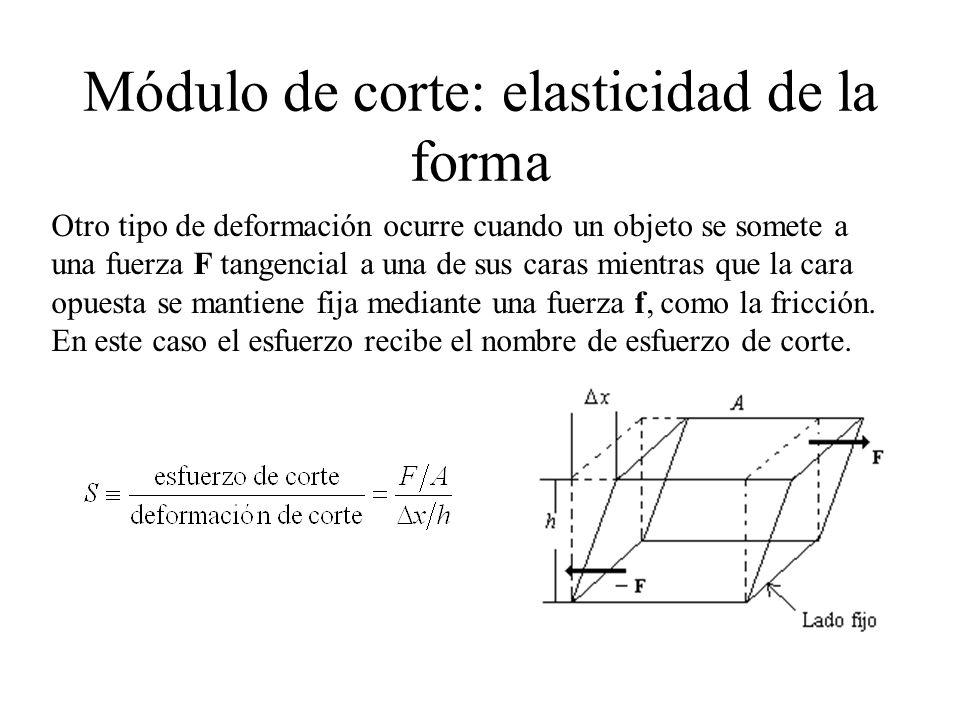 Módulo de corte: elasticidad de la forma Otro tipo de deformación ocurre cuando un objeto se somete a una fuerza F tangencial a una de sus caras mientras que la cara opuesta se mantiene fija mediante una fuerza f, como la fricción.