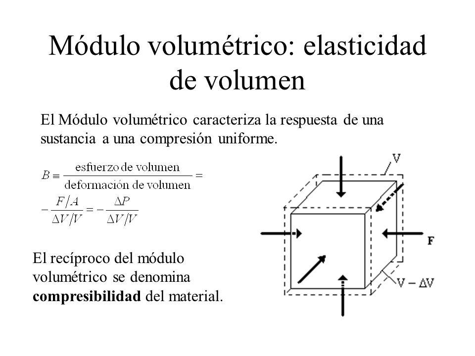 Módulo volumétrico: elasticidad de volumen El Módulo volumétrico caracteriza la respuesta de una sustancia a una compresión uniforme. El recíproco del