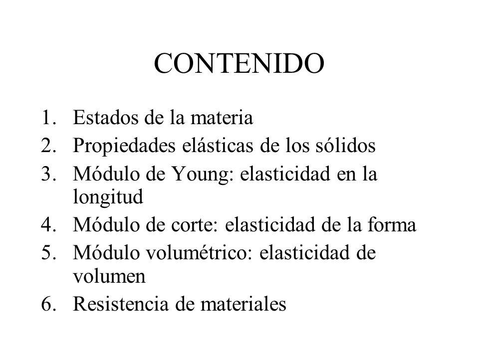 CONTENIDO 1.Estados de la materia 2.Propiedades elásticas de los sólidos 3.Módulo de Young: elasticidad en la longitud 4.Módulo de corte: elasticidad de la forma 5.Módulo volumétrico: elasticidad de volumen 6.Resistencia de materiales