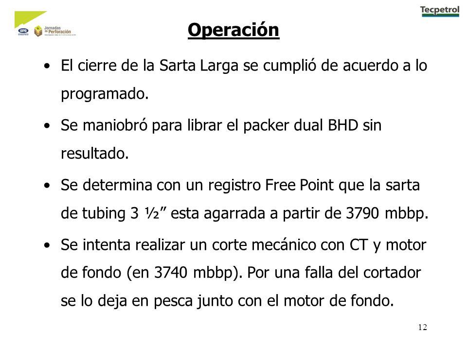 12 Operación El cierre de la Sarta Larga se cumplió de acuerdo a lo programado. Se maniobró para librar el packer dual BHD sin resultado. Se determina