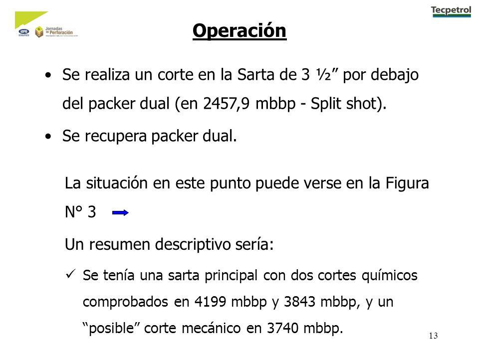 13 Operación Se realiza un corte en la Sarta de 3 ½ por debajo del packer dual (en 2457,9 mbbp - Split shot). Se recupera packer dual. La situación en