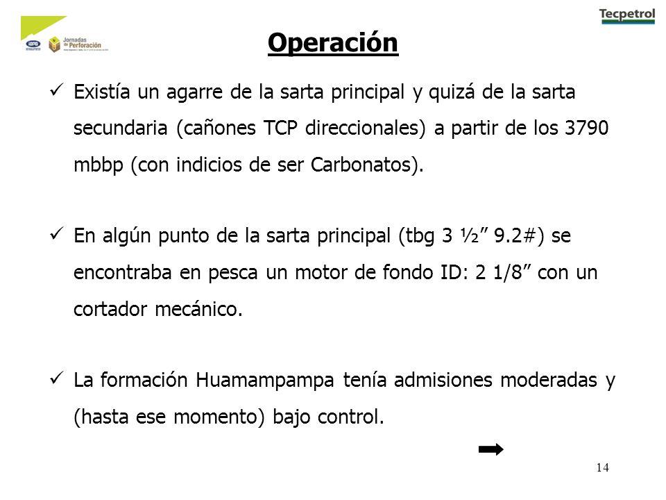 14 Operación Existía un agarre de la sarta principal y quizá de la sarta secundaria (cañones TCP direccionales) a partir de los 3790 mbbp (con indicios de ser Carbonatos).