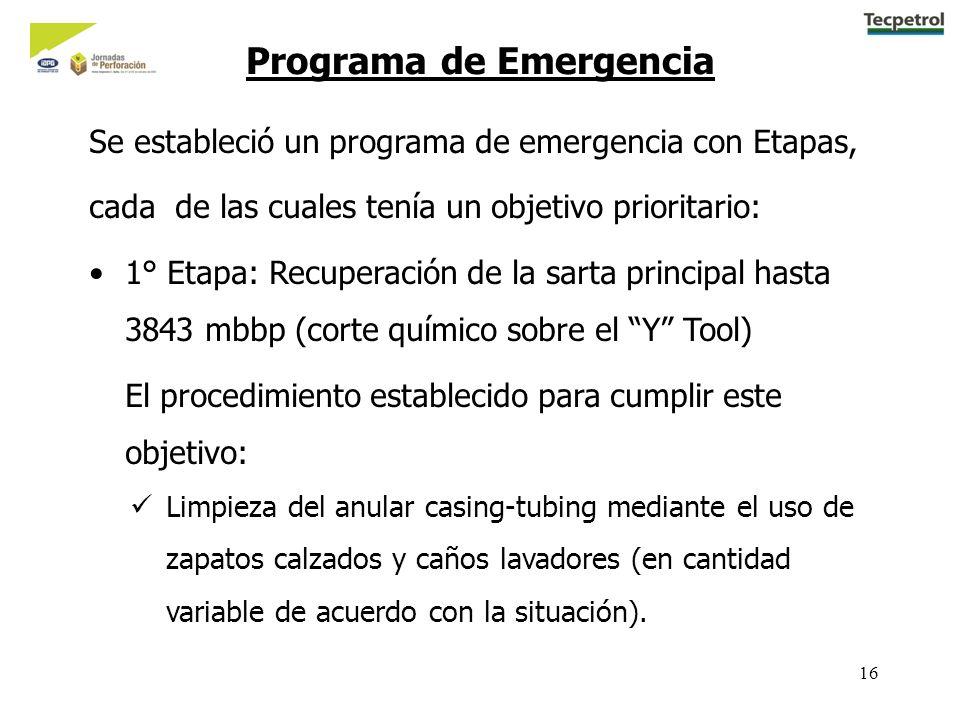 16 Programa de Emergencia Se estableció un programa de emergencia con Etapas, cada de las cuales tenía un objetivo prioritario: 1° Etapa: Recuperación