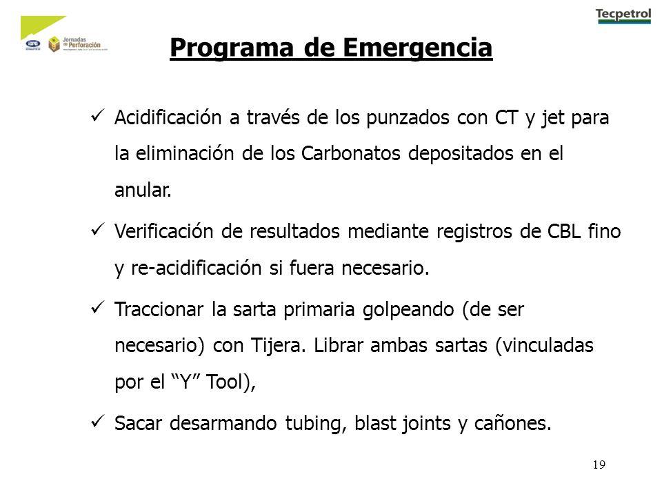 19 Acidificación a través de los punzados con CT y jet para la eliminación de los Carbonatos depositados en el anular.