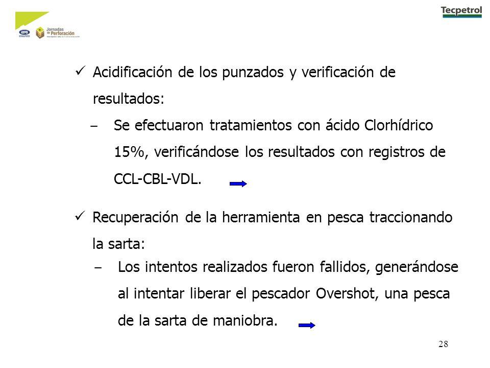 28 Acidificación de los punzados y verificación de resultados: Se efectuaron tratamientos con ácido Clorhídrico 15%, verificándose los resultados con