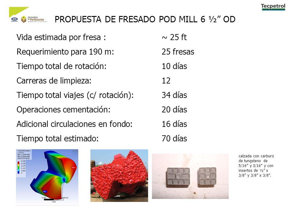 Vida estimada por fresa :~ 25 ft Requerimiento para 190 m:25 fresas Tiempo total de rotación:10 días Carreras de limpieza:12 Tiempo total viajes (c/ rotación):34 días Operaciones cementación:20 días Adicional circulaciones en fondo:16 días Tiempo total estimado:70 días PROPUESTA DE FRESADO POD MILL 6 ½ OD calzada con carburo de tungsteno de 5/16 y 3/16 y con insertos de ½ x 3/8 y 3/8 x 3/8.