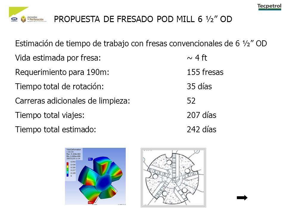 Estimación de tiempo de trabajo con fresas convencionales de 6 ½ OD Vida estimada por fresa:~ 4 ft Requerimiento para 190m:155 fresas Tiempo total de
