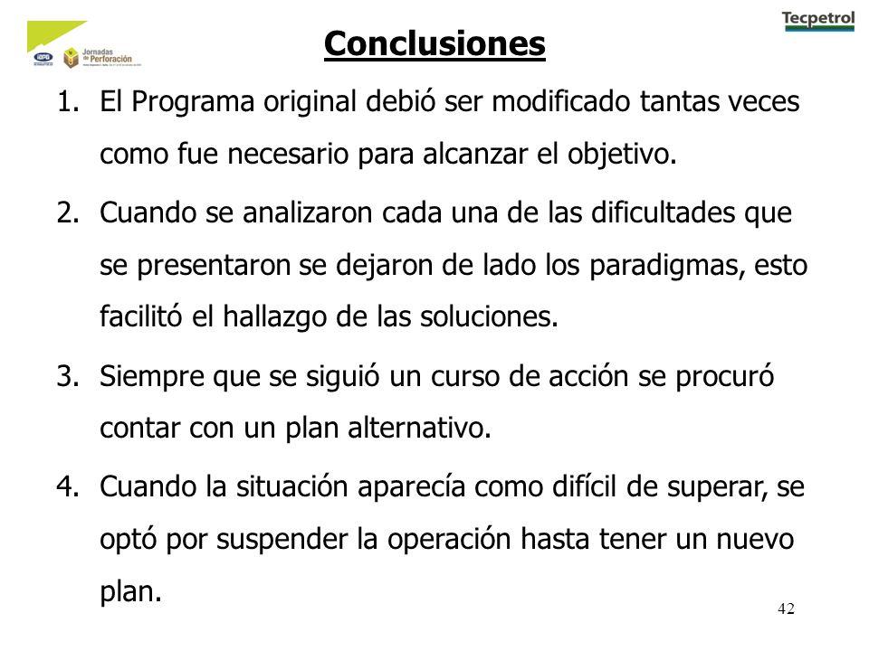 42 Conclusiones 1.El Programa original debió ser modificado tantas veces como fue necesario para alcanzar el objetivo. 2.Cuando se analizaron cada una