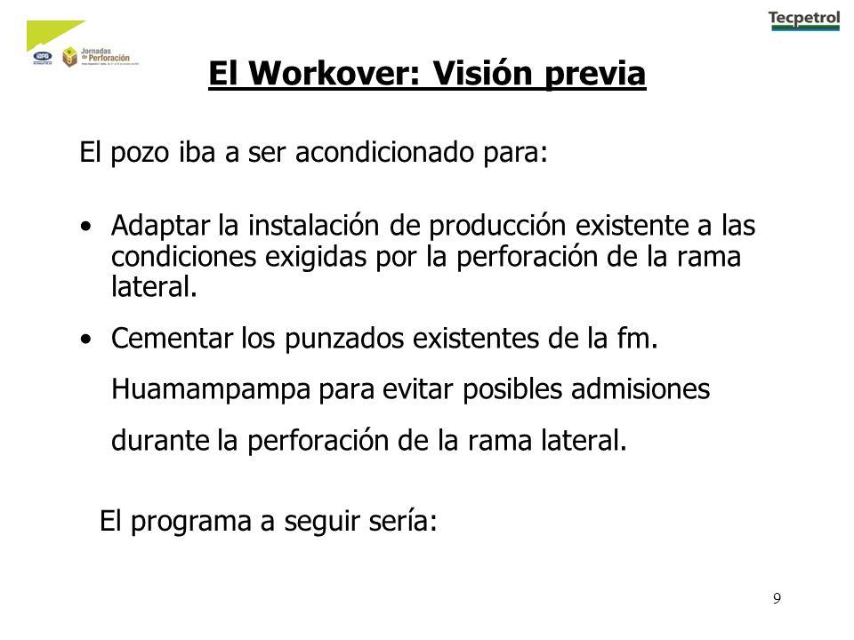 9 El Workover: Visión previa El pozo iba a ser acondicionado para: Adaptar la instalación de producción existente a las condiciones exigidas por la perforación de la rama lateral.