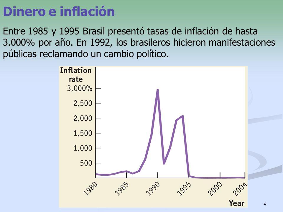 5 Dinero y precios El dinero es neutral a largo plazo: cambios en la cantidad de dinero no alteran en el largo plazo las variables reales.