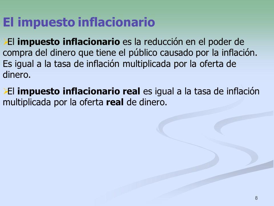 Impuesto inflacionario… Definimos la cantidad real de dinero como: Queremos saber cuánto se reduce el poder de compra de la cantidad M de dinero debido al aumento de los precios.