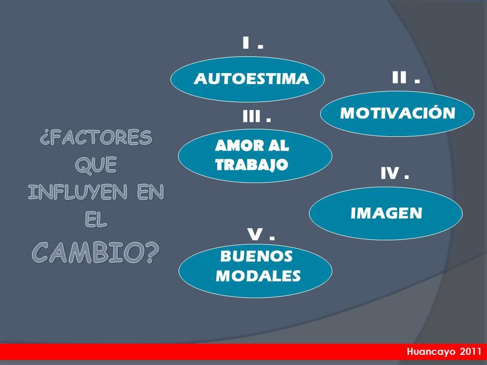MOTIVACIÓN AMOR AL TRABAJO IMAGEN AUTOESTIMA BUENOS MODALES Huancayo 2011