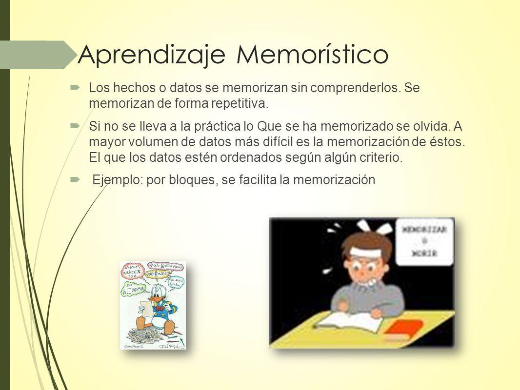 Aprendizaje Memorístico Los hechos o datos se memorizan sin comprenderlos. Se memorizan de forma repetitiva. Si no se lleva a la práctica lo Que se ha