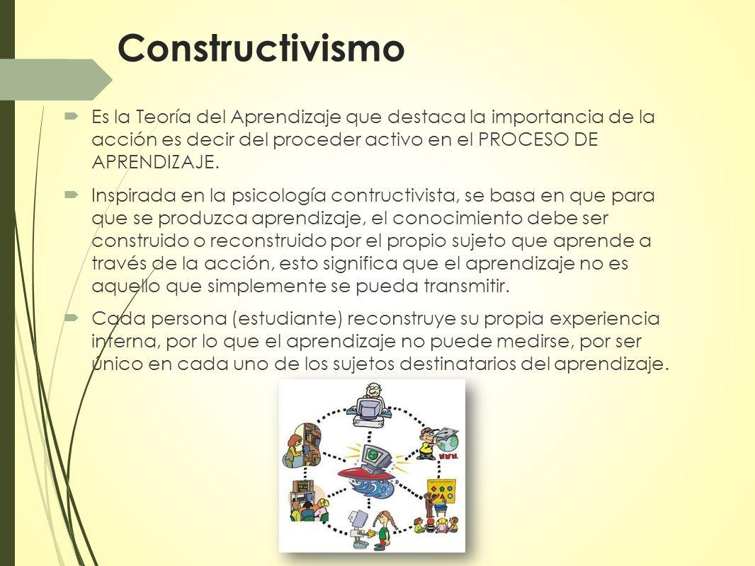 Constructivismo Es la Teoría del Aprendizaje que destaca la importancia de la acción es decir del proceder activo en el PROCESO DE APRENDIZAJE. Inspir