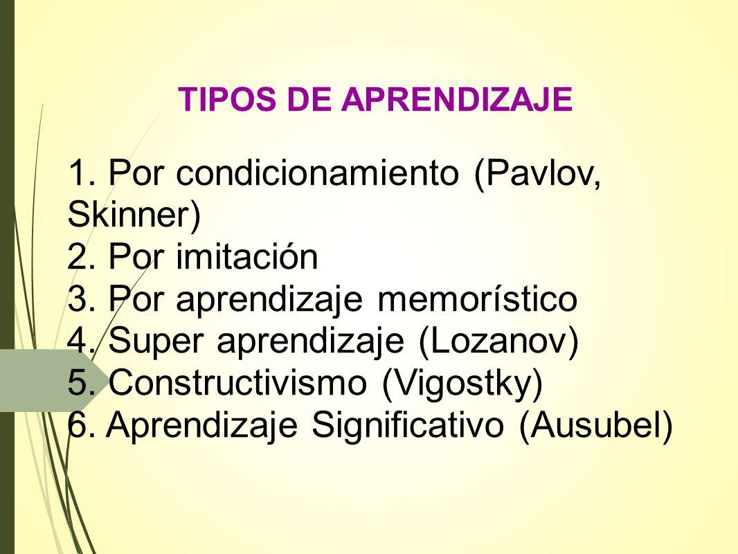 TIPOS DE APRENDIZAJE 1. Por condicionamiento (Pavlov, Skinner) 2. Por imitación 3. Por aprendizaje memorístico 4. Super aprendizaje (Lozanov) 5. Const