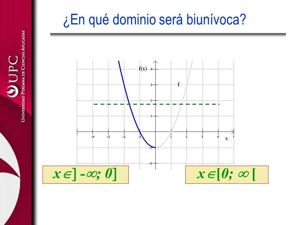 x [0; [x - ; 0 ¿En qué dominio será biunívoca?