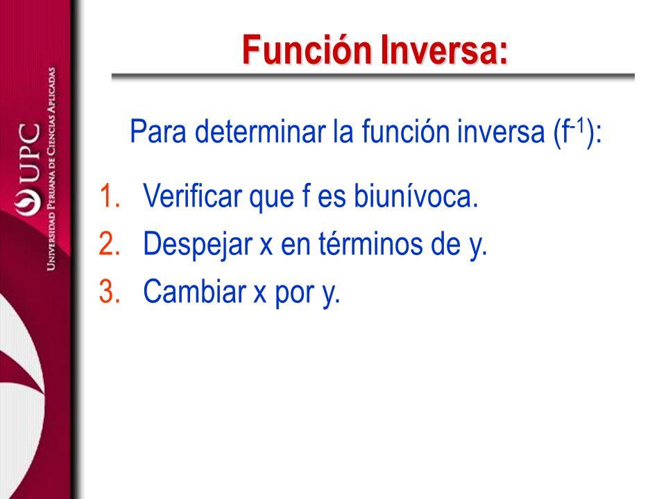 Para determinar la función inversa (f -1 ): Función Inversa: 1.Verificar que f es biunívoca. 2.Despejar x en términos de y. 3.Cambiar x por y.