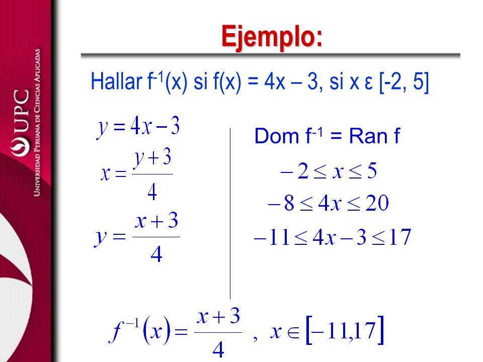 Ejemplo: Hallar f -1 (x) si f(x) = 4x – 3, si x ε [-2, 5] Dom f -1 = Ran f