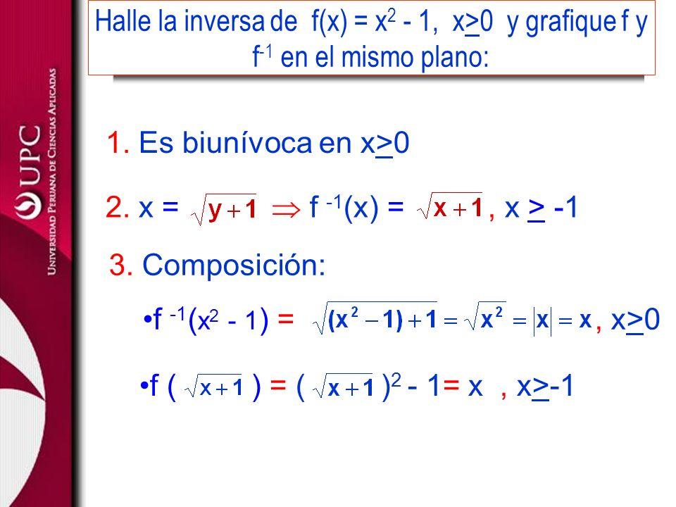 Halle la inversa de f(x) = x 2 - 1, x>0 y grafique f y f -1 en el mismo plano: 1. Es biunívoca en x>0 2. x = f -1 (x) =, x > -1 3. Composición: f -1 (