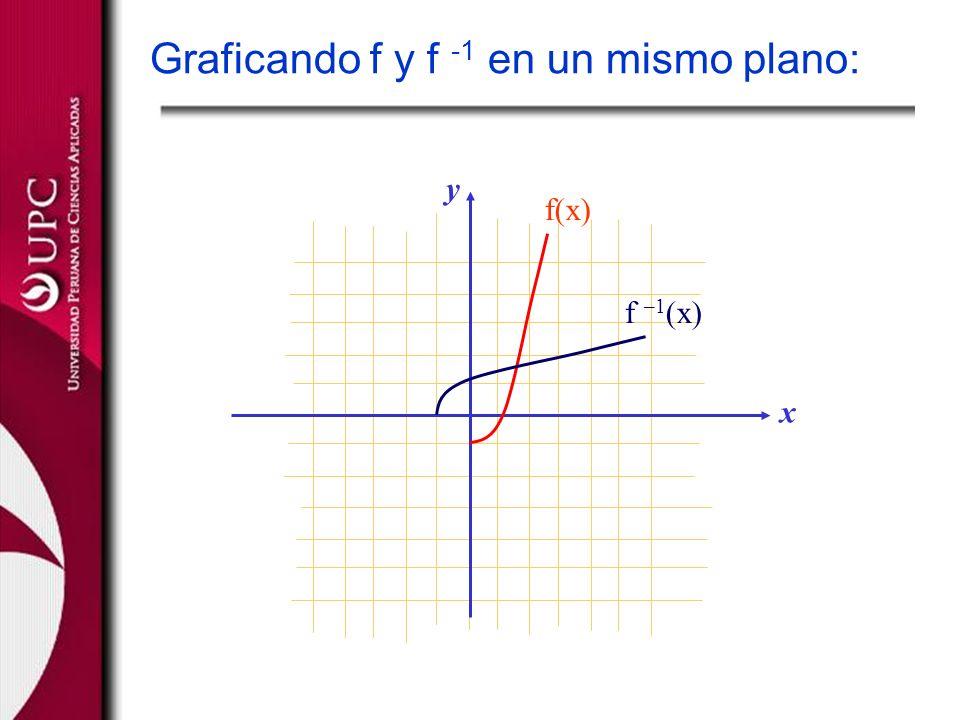 Graficando f y f -1 en un mismo plano: y x f(x) f –1 (x)