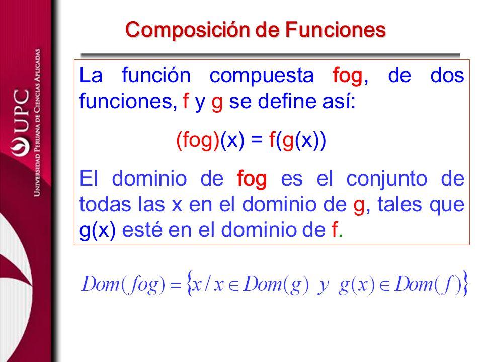 La función compuesta fog, de dos funciones, f y g se define así: (fog)(x) = f(g(x)) El dominio de fog es el conjunto de todas las x en el dominio de g
