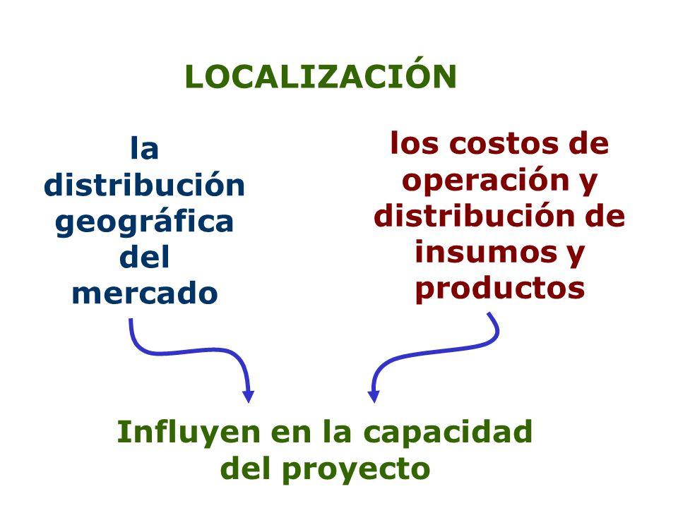 LOCALIZACIÓN la distribución geográfica del mercado los costos de operación y distribución de insumos y productos Influyen en la capacidad del proyect