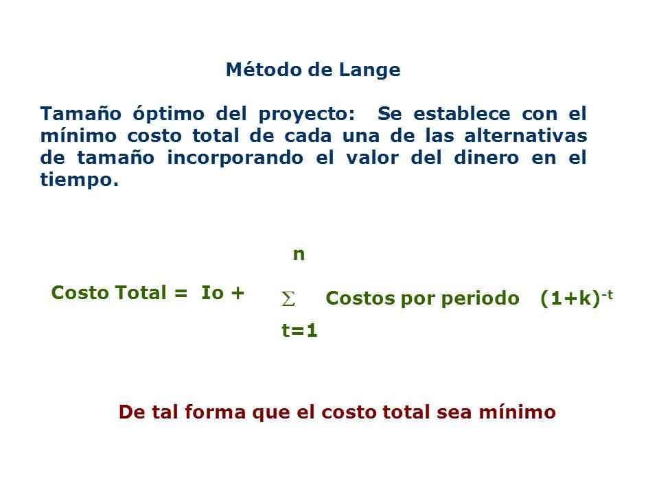 Método de Lange Tamaño óptimo del proyecto: Se establece con el mínimo costo total de cada una de las alternativas de tamaño incorporando el valor del