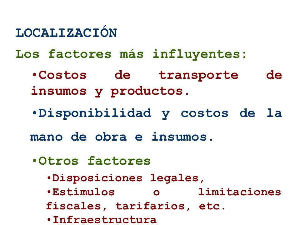 Los factores más influyentes: Costos de transporte de insumos y productos. Disponibilidad y costos de la mano de obra e insumos. Otros factores Dispos