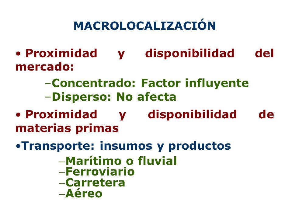 MACROLOCALIZACIÓN Proximidad y disponibilidad del mercado: –Concentrado: Factor influyente –Disperso: No afecta Proximidad y disponibilidad de materia