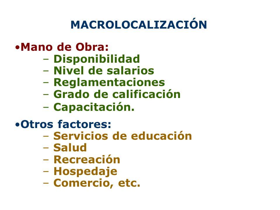 MACROLOCALIZACIÓN Mano de Obra: – Disponibilidad – Nivel de salarios – Reglamentaciones – Grado de calificación – Capacitación. Otros factores: – Serv