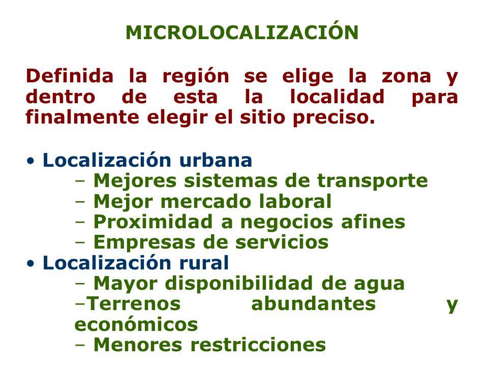 MICROLOCALIZACIÓN Definida la región se elige la zona y dentro de esta la localidad para finalmente elegir el sitio preciso. Localización urbana – Mej