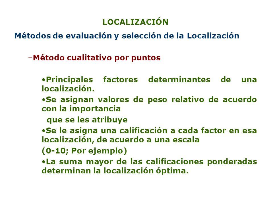 LOCALIZACIÓN Métodos de evaluación y selección de la Localización –Método cualitativo por puntos Principales factores determinantes de una localizació