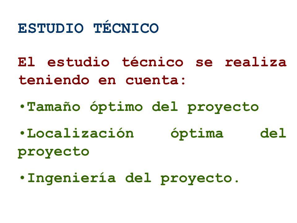 ESTUDIO TÉCNICO El estudio técnico se realiza teniendo en cuenta: Tamaño óptimo del proyecto Localización óptima del proyecto Ingeniería del proyecto.