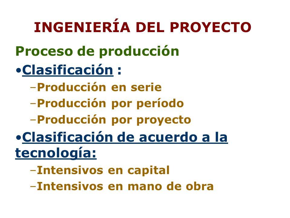 INGENIERÍA DEL PROYECTO Proceso de producción Clasificación : –Producción en serie –Producción por período –Producción por proyecto Clasificación de a
