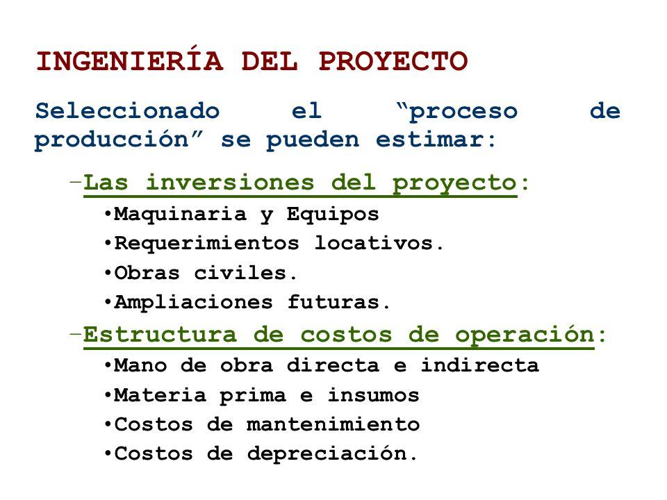 INGENIERÍA DEL PROYECTO Seleccionado el proceso de producción se pueden estimar: – Las inversiones del proyecto: Maquinaria y Equipos Requerimientos l