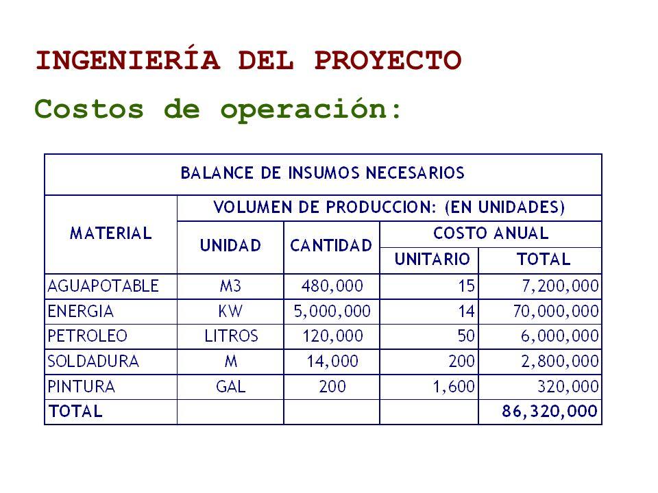 INGENIERÍA DEL PROYECTO Costos de operación: