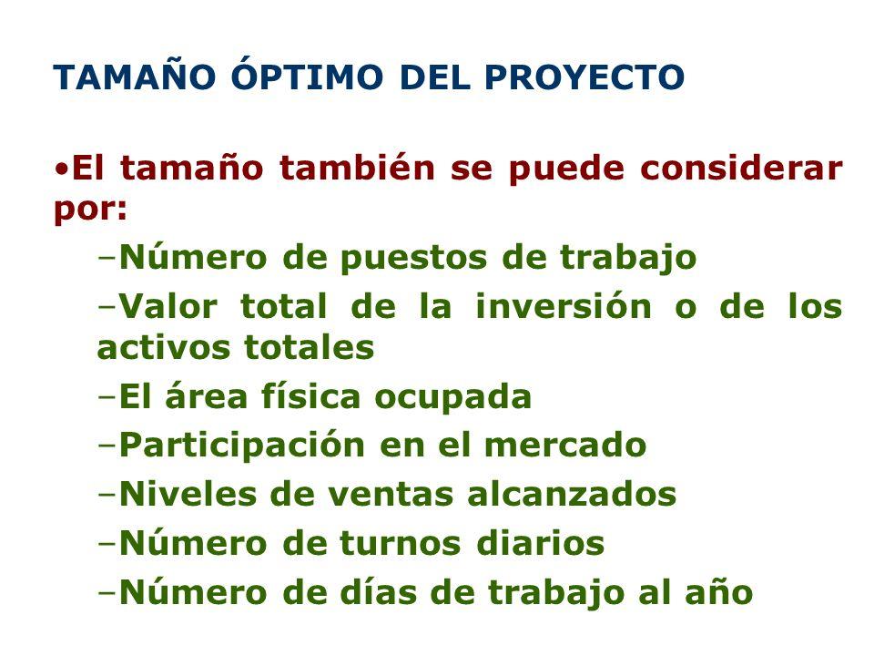 INGENIERÍA DEL PROYECTO Costos de inversión:
