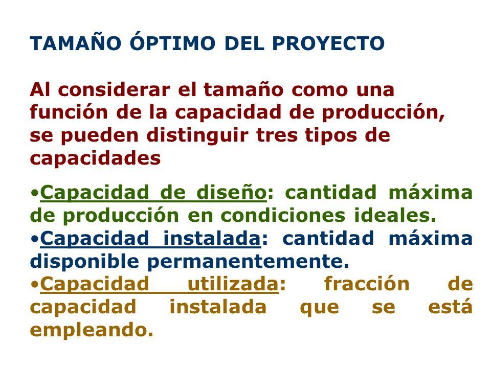 TAMAÑO ÓPTIMO DEL PROYECTO Al considerar el tamaño como una función de la capacidad de producción, se pueden distinguir tres tipos de capacidades Capa