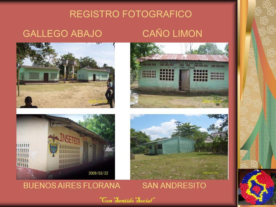 BUENOS AIRES FLORANA SAN ANDRESITO GALLEGO ABAJO CAÑO LIMON REGISTRO FOTOGRAFICO Con Sentido Social