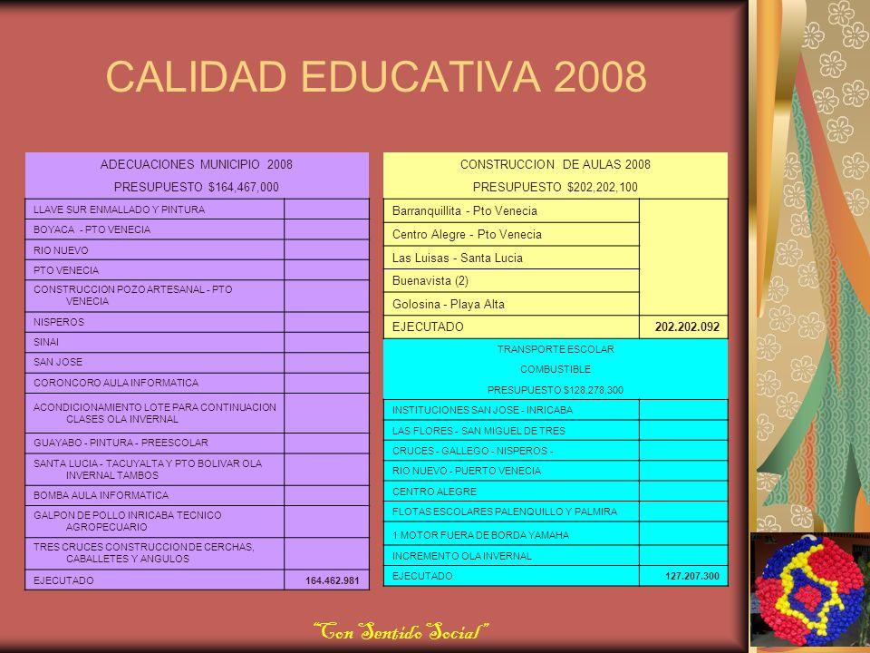 CALIDAD EDUCATIVA 2008 DOTACION MATERIAL DIDACTICO - MOBILIARIO - ELEMENTOS DEPORTIVOS PRESUPUESTO $85,857,655 PTO VENECIA SAN ANDRESITO, CENTRO ALEGRE - SANTA LUCIA NISPEROS RIO NUEVO SILLAS PREESCOLAR BARRANQUILLITA, ALGARROBO, GUACAMAYO, PTO VENECIA, BUENAVISTA, BOMBA SILLAS PREESCOLAR LA RONDA, SAN JOSE, PROVIDENCIA, MAO SILLAS UNIPERSONALES 836 SILLAS PREESCOLAR 312 BOTAS PANTANERAS NIÑOS EPOCA INVERNAL: SANTA LUCIA, PLAYA ALTA, BUENAVISTA, PALENQUILLO 350 EJECUTADO84.274.400 PROVISION CANASTA EDUCATIVA PRESUPUESTO $73,671,000 UNIFORMES COLEGIALES COMPLETOS, SUDADERAS, SUETER, ZAPATOS EJECUTADO73.671.000 Con Sentido Social CAPACITACION A DOCENTES EN ATENCION A NIÑEZ DESPLAZADA PRESUPUESTO $9,107,000 EJECUTADO $9,107,000 CAPACITACION A DOCENTES PRESUPUESTO $20,643,044 EJECUTADO $20,643,000 INVERSION EN ESTUDIOS, DISEÑOS Y COFINANCIACION DE PROGRAMAS DEL SECTOR PRESUPUESTO $93,568,500 EJECUTADO $93,568,500 SERVICIOS PUBLICOS Y FUNCIONAMIENTO DE LAS INSTITUCIONES EDUCATIVAS PRESUPUESTO $41,371,120 SERVICIO DE ENERGIA EJECUTADO41.125.111