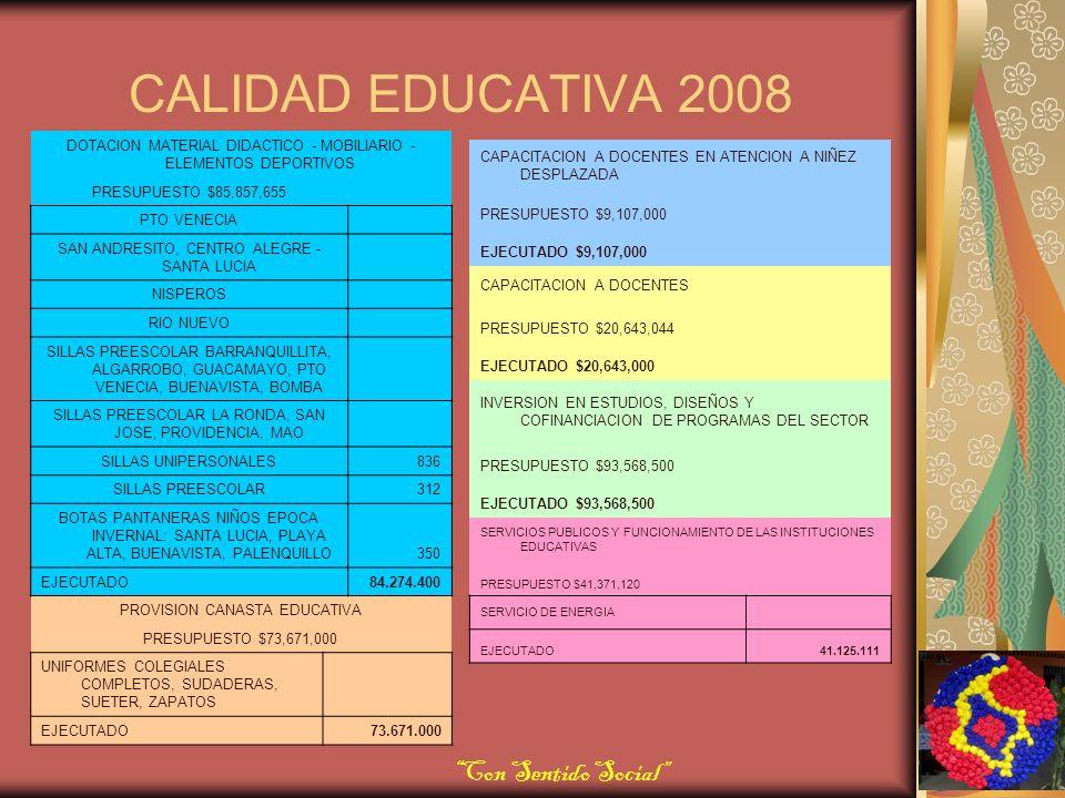 CALIDAD EDUCATIVA A JUNIO 30 DE 2009 ADECUACIONES MUNICIPIO 2009 CORTE JUNIO 30 PRESUPUESTO $150.000.000 GALLEGO PINTURA CENTRO ALEGRE COMEDOR PTO VENECIA COMEDOR INRICABA LIMPIEZA ADECUACION NISPEROS CMPO TRES CRUCES Y OTROS SINAI VENTANAS Y PUERTAS SAN JOSE CERCHAS PAYANDE BAÑOS TRES CRUCES BAÑOS SINAI ADECUACION SAN JOSE ADECUACION RO NUEVO BAÑOS PUERTO VENECIA ADECUACION GOLOSINA BAÑOS PAYANDE ADECUACION BOYACA DESMONTE TECHO SANTA LUCIA ADECUACION EJECUTADO 121.063.714 POR EJECUTAR 28.936.286 DOTACION MATERIAL DIDACTICO - MOBILIARIO - ELEMENTOS DEPORTIVOS PRESUPUESTO $143,000,000 SAN JOSE RICARDO CASTELLAR RIO NUEVO PUERTO VENECIA GALLEGO LOS NISPEROS PLAYA ALTA BUENAVISTA SANTA LUCIA GUACAMAYO SAN MIGUEL DE TRES CRUCES SILLAS UNIPERSONALES55.200.000 MATERIAL DIDACTICO Y DEPORTIVO67.563.000 EJECUTADO122.763.000 POR EJECUTAR20.237.000 Con Sentido Social