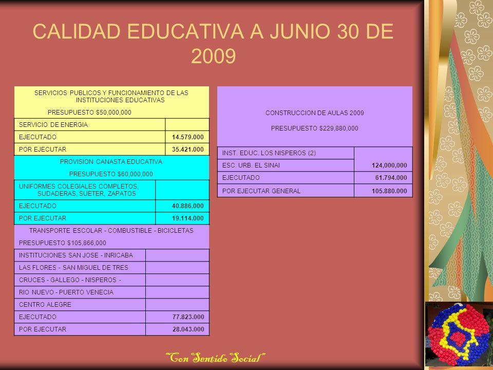 CALIDAD EDUCATIVA A JUNIO 30 DE 2009 SERVICIOS PUBLICOS Y FUNCIONAMIENTO DE LAS INSTITUCIONES EDUCATIVAS PRESUPUESTO $50,000,000 SERVICIO DE ENERGIA EJECUTADO14.579.000 POR EJECUTAR35.421.000 PROVISION CANASTA EDUCATIVA PRESUPUESTO $60,000,000 UNIFORMES COLEGIALES COMPLETOS, SUDADERAS, SUETER, ZAPATOS EJECUTADO40.886.000 POR EJECUTAR19.114.000 TRANSPORTE ESCOLAR - COMBUSTIBLE - BICICLETAS PRESUPUESTO $105,866,000 INSTITUCIONES SAN JOSE - INRICABA LAS FLORES - SAN MIGUEL DE TRES CRUCES - GALLEGO - NISPEROS - RIO NUEVO - PUERTO VENECIA CENTRO ALEGRE EJECUTADO77.823.000 POR EJECUTAR28.043.000 CONSTRUCCION DE AULAS 2009 PRESUPUESTO $229,880,000 INST.