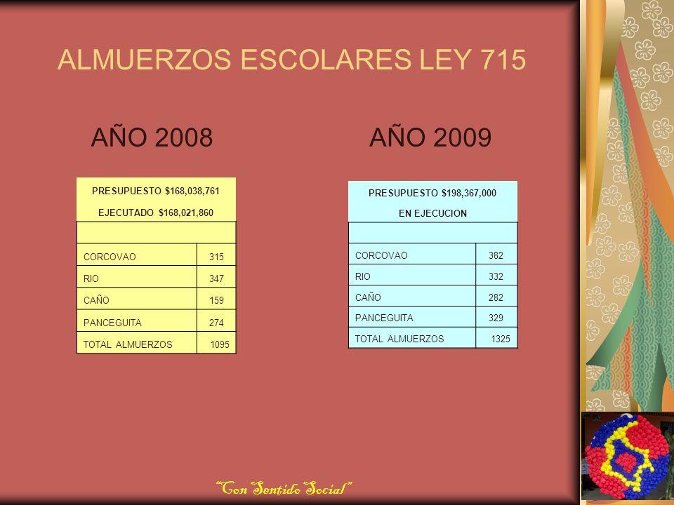 ALMUERZOS ESCOLARES LEY 715 AÑO 2008AÑO 2009 PRESUPUESTO $168,038,761 EJECUTADO $168,021,860 CORCOVAO315 RIO347 CAÑO159 PANCEGUITA274 TOTAL ALMUERZOS1095 PRESUPUESTO $198,367,000 EN EJECUCION CORCOVAO382 RIO332 CAÑO282 PANCEGUITA329 TOTAL ALMUERZOS1325 Con Sentido Social