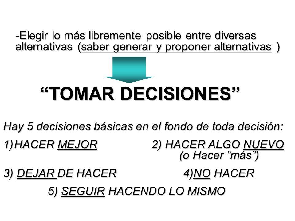 TOMAR DECISIONES Hay 5 decisiones básicas en el fondo de toda decisión: 1)HACER MEJOR 2) HACER ALGO NUEVO.